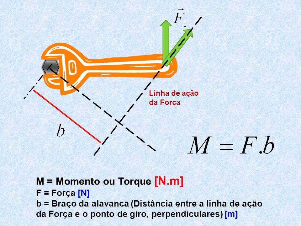 M = Momento ou Torque [N.m]
